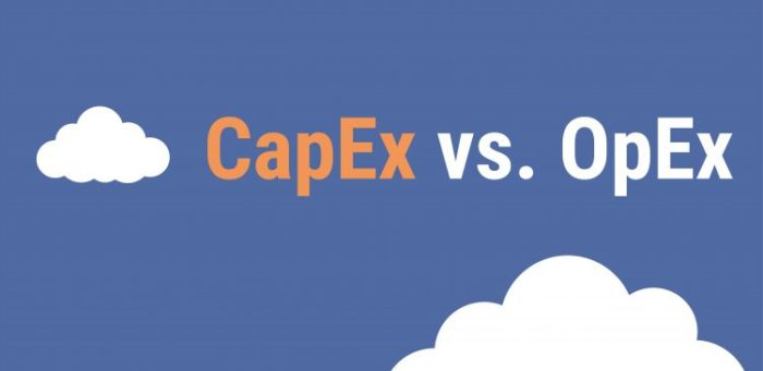 CAPEX and OPEX Model Solar Power Installations