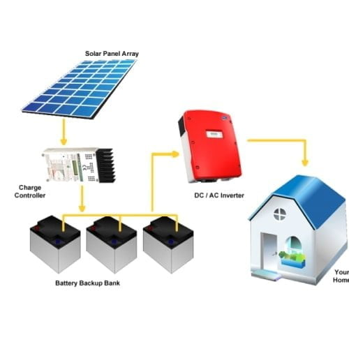 1kw 10kw Solar Power Plant System With Battery Price For